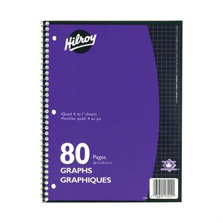 Cahier à reliure spirale Quadrillé 4 carrés / pouce. 80 pages