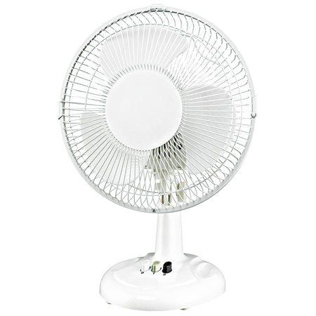 Ventilateur oscillant DFN-20
