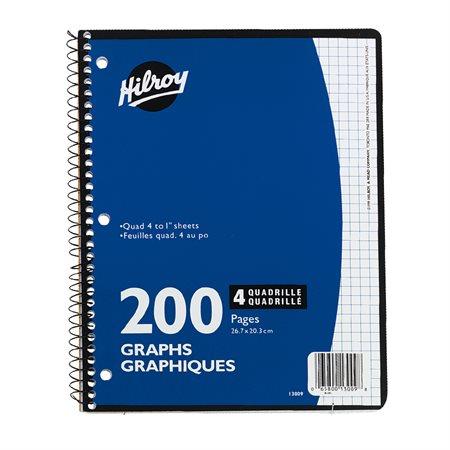Cahier à reliure spirale Quadrillé 4 carrés / pouce. 200 pages