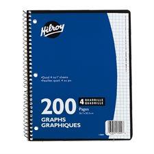 Cahier à reliure spirale Quadrillé 4 carrés/pouce. 200 pages